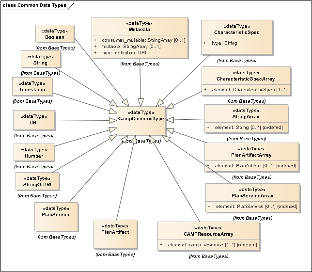 Cloud Application Management for Platforms Version 1 2