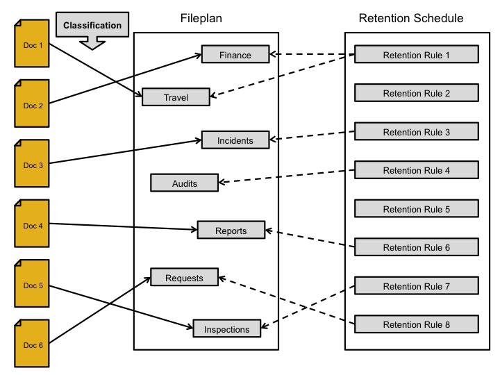 opérations management pdf