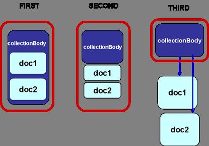 Akoma Ntoso Version 1 0  Part 1: XML Vocabulary