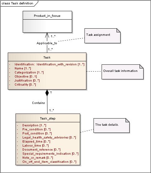 Classroom Design Definition ~ Dex d — task set