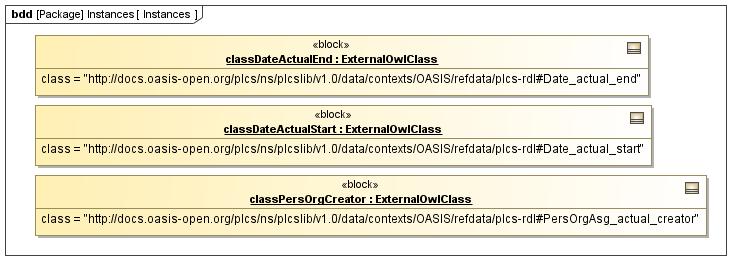 Index of /plcs/plcslib/v1.0/cs01/data/contexts/OASIS/templates ...