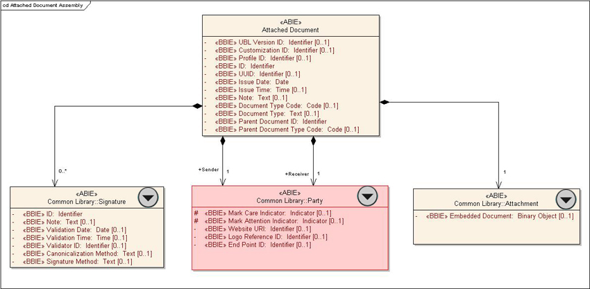 50 4433 furthermore Products sql designer together with 999 ActivityGroup further Objektdiagramm in addition 4. on uml