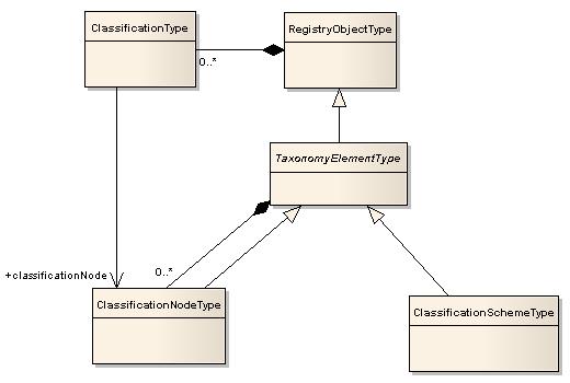 Index of /regrep/regrep-core/v4 0/os/regrep-core-rim-v4 0-files/