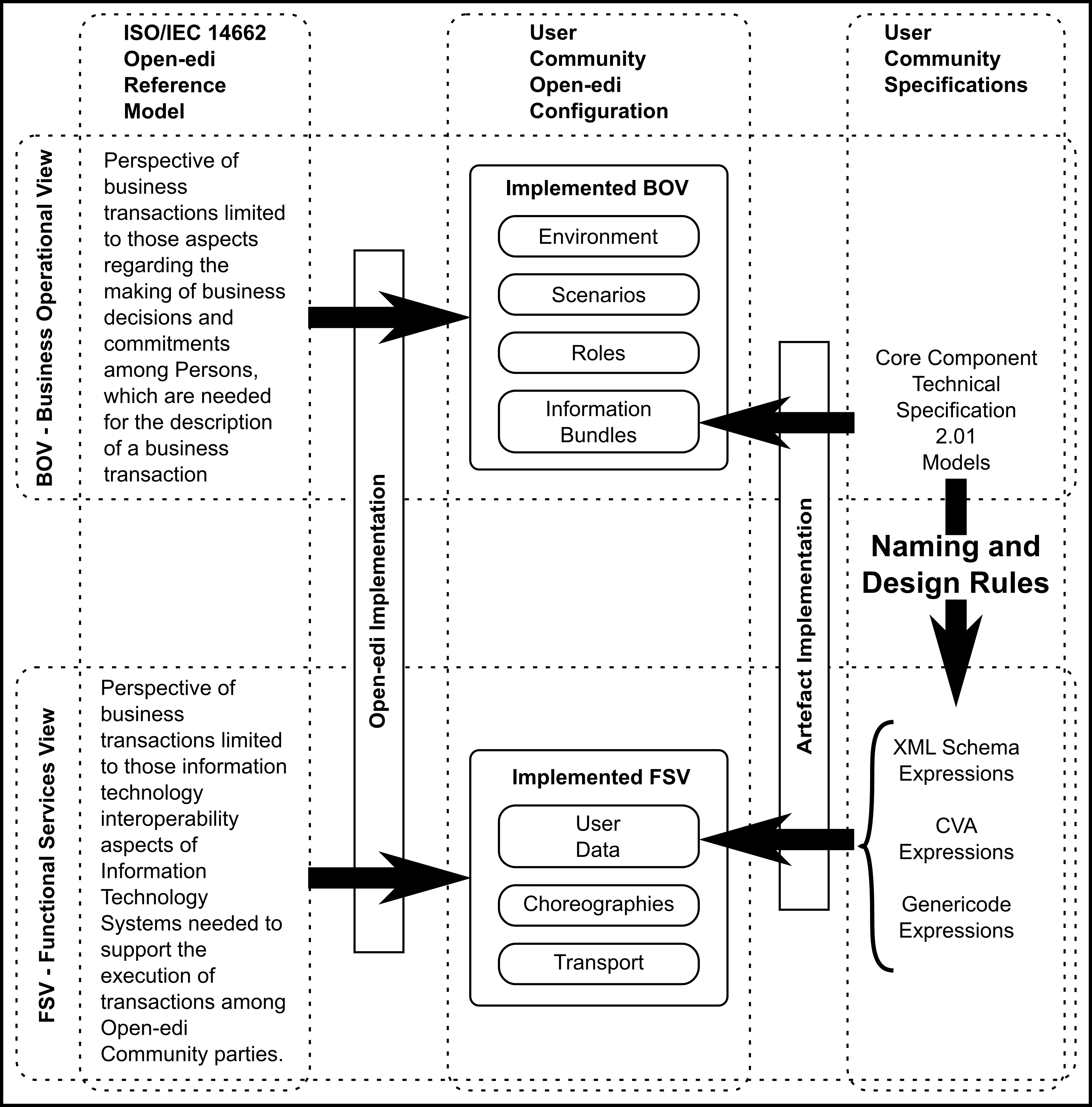 Index of /ubl/Business-Document-NDR/v1 0/os/art/pdf/